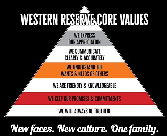 Western Reserve Core Values pyramid.